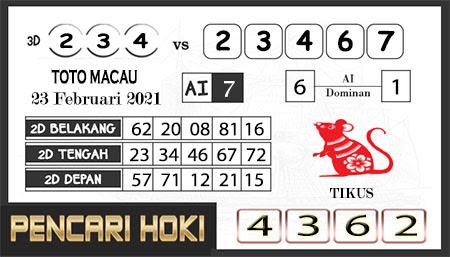 Prediksi Pencari Hoki Group Macau Selasa 23 Februari 2021