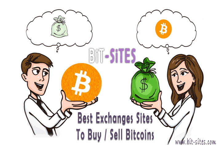 Buy / Sell Bitcoins