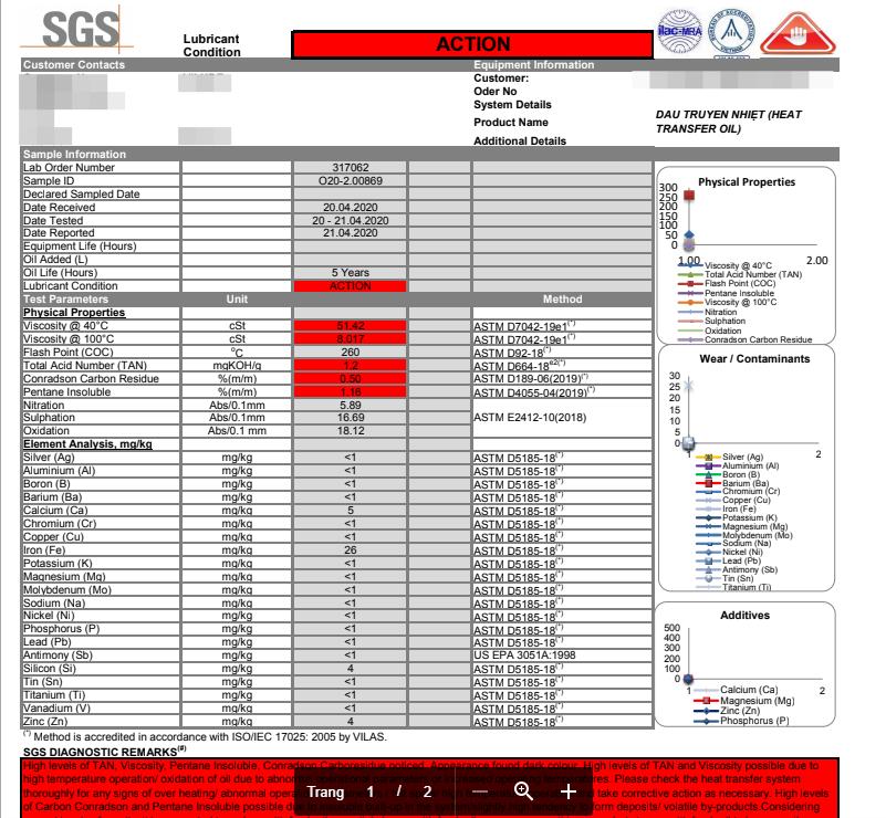 Kiểm tra, đánh giá chất lượng dầu truyền nhiệt