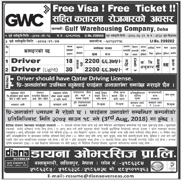 Free Visa Free Ticket Driver Jobs in Qatar for Nepali, Salary Rs 66,375