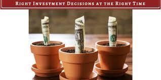 निवेश क्या होता है