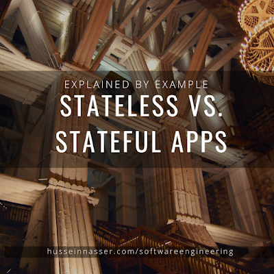Stateless vs Stateful Architecture Explained by Example