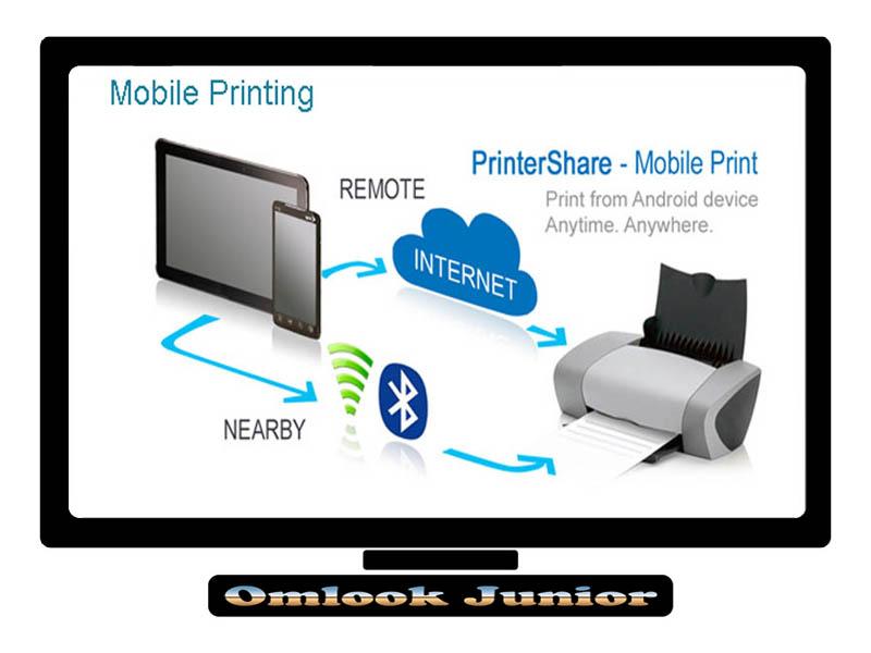 PrinterShare™ Mobile Print Premium 11.23.5 APK - Omlook Junior