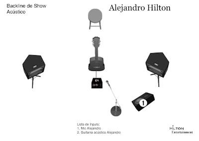 Backlines de Alejandro Hilton