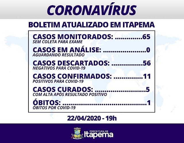 Médico morre de coronavírus em Itapema