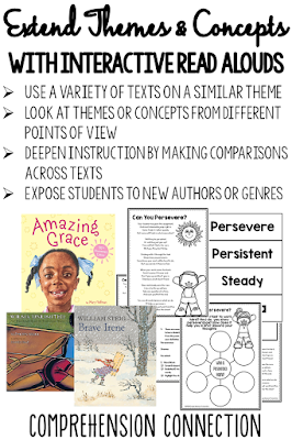 One benefit to using interactive read alouds is for extending themes and concepts. Teachers can use various genres and text types to broaden learning and to see different points of view.