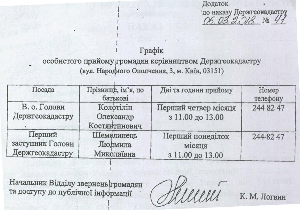 Графік особистого прийому громадян керівництвом Держгеокадастру