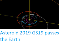 http://sciencythoughts.blogspot.com/2019/04/asteroid-2019-gs19-passes-earth.html