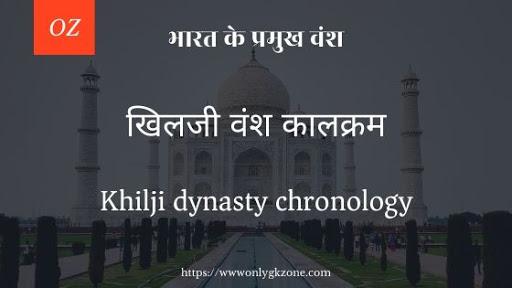 Khilji dynasty chronology