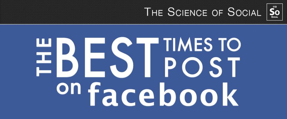 Waktu yang tepat untuk Promosi dan Update Status di Facebook