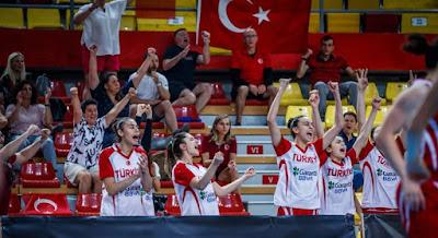 FIBA U18 Europe Women - Türkiye A kategorisine yükseldi