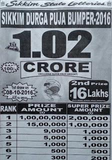 Diwali Bumper Maharashtra Rajya Lottery ~ Diwali Dhamaka 2016