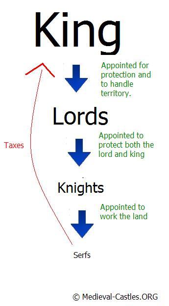 Gladly World domination global government serfs