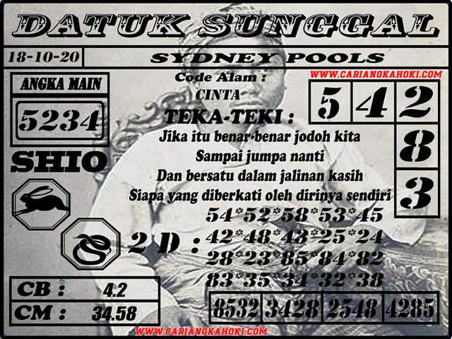 Kode syair Sydney Minggu 18 Oktober 2020 121