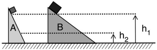 Dois pacotes são abandonados do repouso de uma altura h1 = 3,5 m e recolhidos em h2 = 1,0 m acima do nível do solo, conforme ilustra a figura a seguir