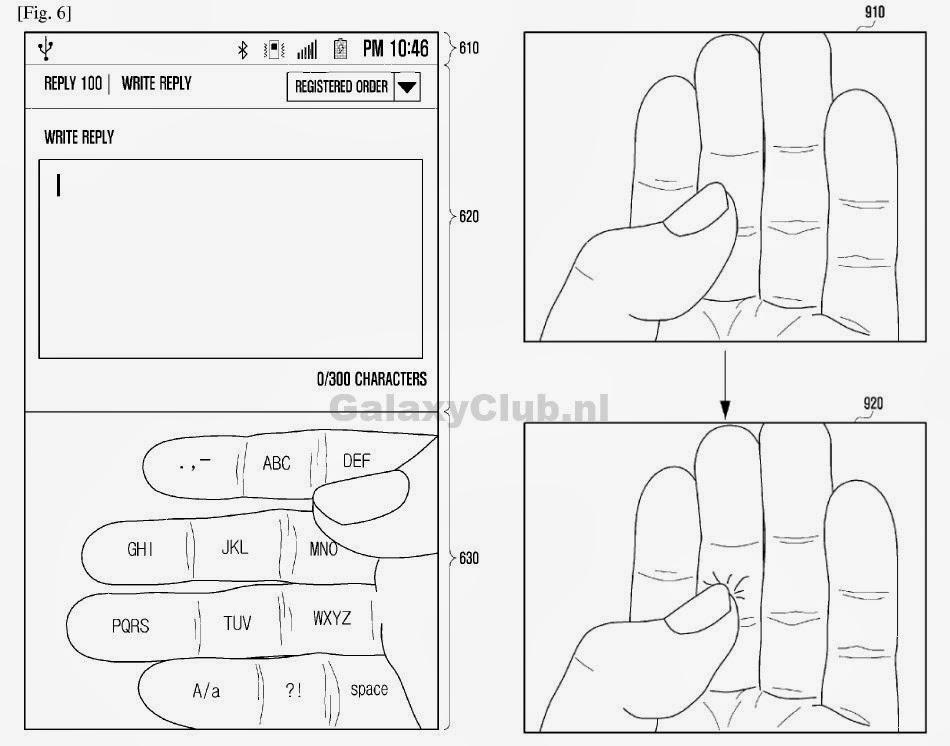 Samsung Ingin Mengubah Jari Manusia Menjadi Keyboard