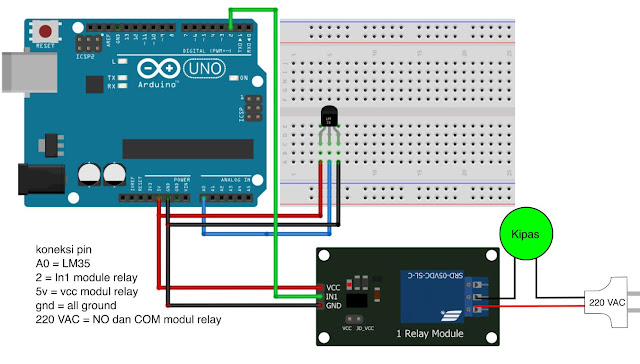 Sistem pendingin otomatis menggunakan arduino dan LM35