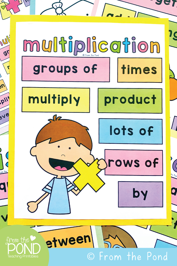 Multiplication Poster for First Grade