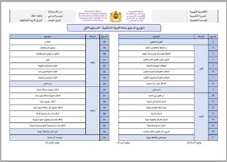 توزيع سنوي لمرجع: المنير في التربية التشكيلية المستوى الثاني 2021/2022