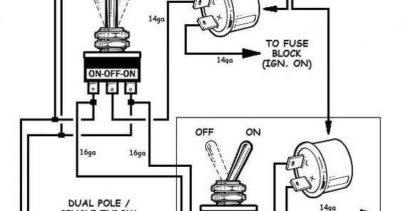 Electrical and Electronics Engineering: Wiring Hot Rod