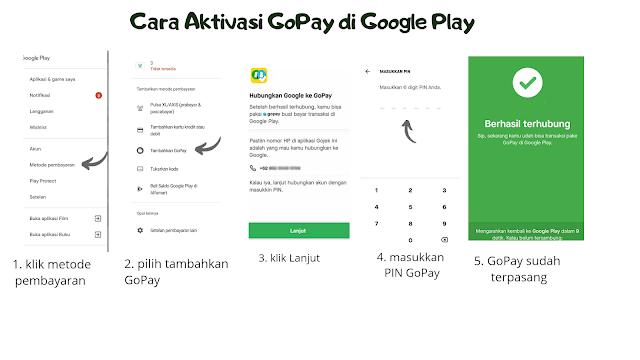metode pembayaran GoPay di google play