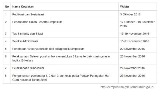 Pedoman dan Jadwal Simposium GTK Kemdikbud 2016