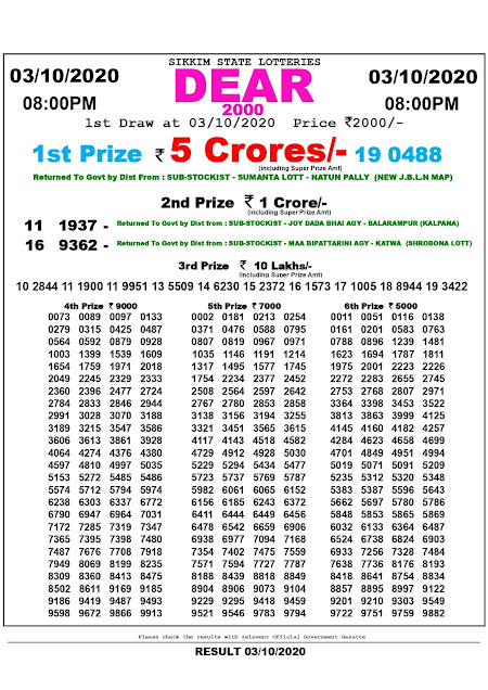 Lottery Sambad Dear 2000 Lottery 03.10.2020 Results 8:00 pm, Sikkim State Lottery Result, dear lottery result today, Dear 2000 lottery