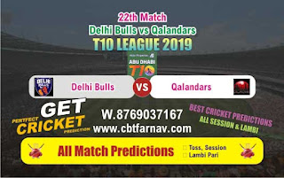 T10 League 2019 Qalandars vs Delhi 22nd T10 League 2019 Match Prediction Today Reports