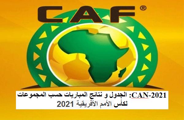 CAN-2021: الجدول و نتائج المباريات حسب المجموعات لكأس الأمم الأفريقية 2021