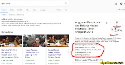 total APBN 2018