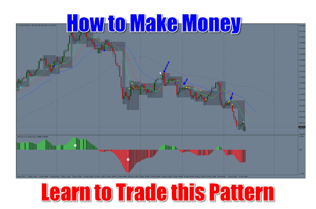 Forex aims download