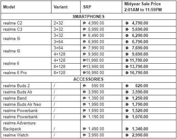 Realme Midyear Sale Price List
