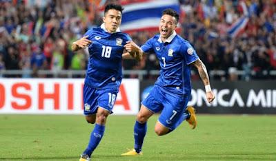 Nhận định, soi kèo nhà cái U23 Thái Lan vs U23 Mông Cổ