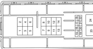 Wiring Diagram Blog: 2000 Ford Taurus Fuse Box Under Hood