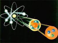 Nükleer Fizik Nedir?