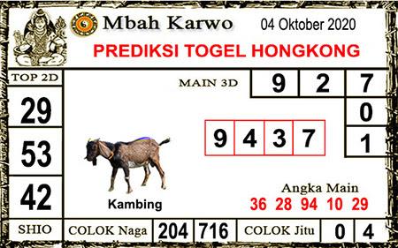 Prediksi Mbah Karwo Hk Minggu