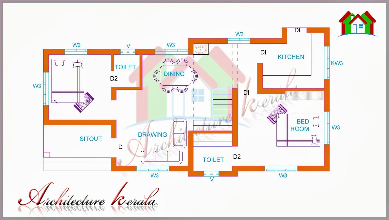 2 Bedroom Small House Plans Kerala