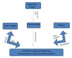 Siklus Akuntansi | Pengertian, Tujuan, Tahapan, Alur, dan Contohnya