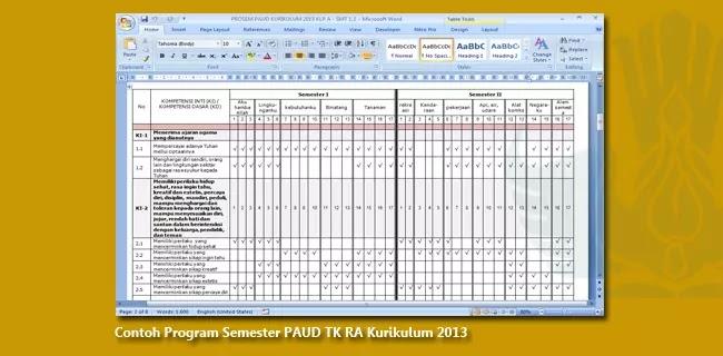 Contoh Program Semester PAUD TK RA Kurikulum 2013