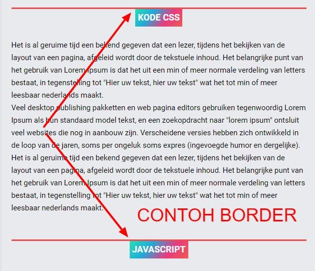 Cara Membuat Border Serbaguna Keren Dalam Postingan
