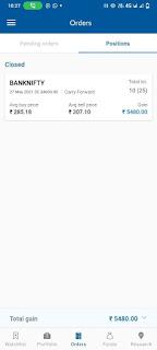banknifty profit in zerodha screenshot