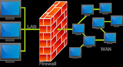 Jenis Jenis Firewall ~ Belajar NgeBLOG