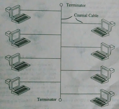 Linear bus topology