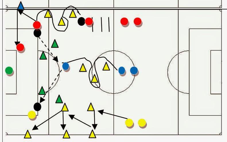 Ejercicios En Circuito Y Coordinacion : Fútbol desde circuito alevín físico coordinación