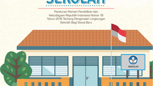 Juknis Masa Pengenalan Lingkungan Sekolah (MPLS) 2019/2020 Untuk SD SMP SMA SMK