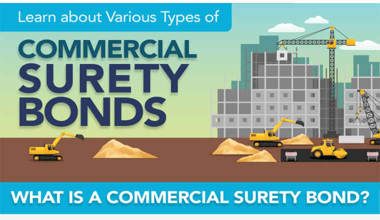 Learn About Various Types of Commercial Surety Bonds #infographic