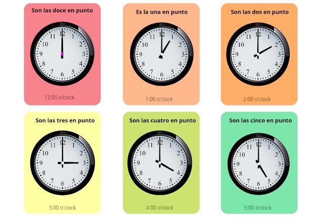 2 o'clock in spanish