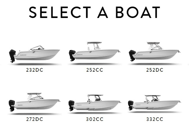 The Basics of Buying a Boat for First-Timers