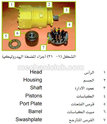 كتاب صيانة هيدروليكا المعدات الثقيلة PDF