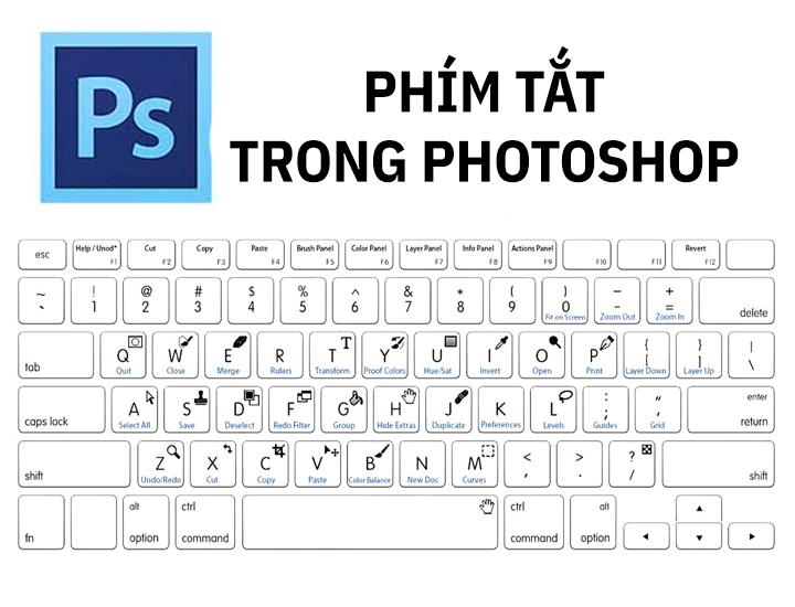 Những phím tắt Photoshop giúp bạn thao tác nhanh hơn trên MacOS và Windows